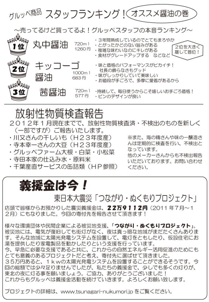 グルッペ通信 2012年2月号3